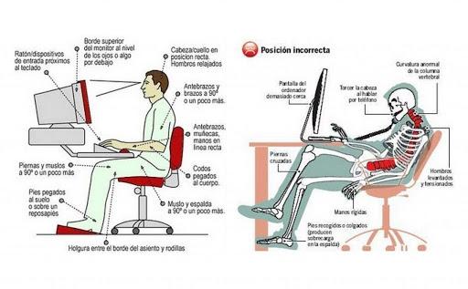Ergonomía postura correcta en la silla de oficina